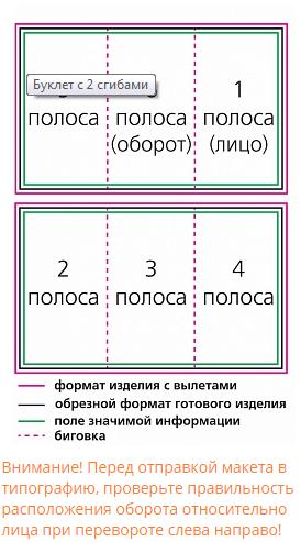 печать-буклетов-типография-пикселёк